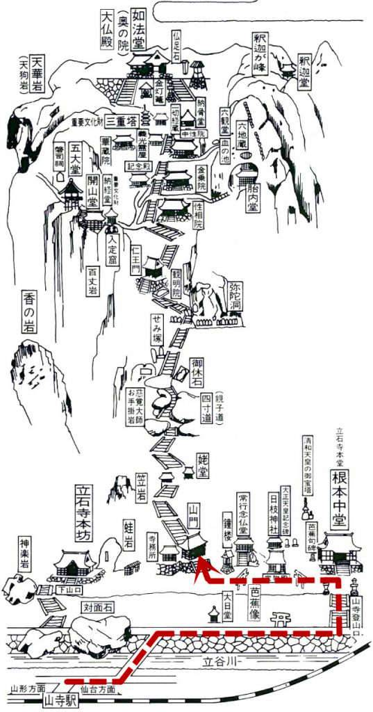 從山寺駅出來之後,跨橋過了立古川,走到登山口