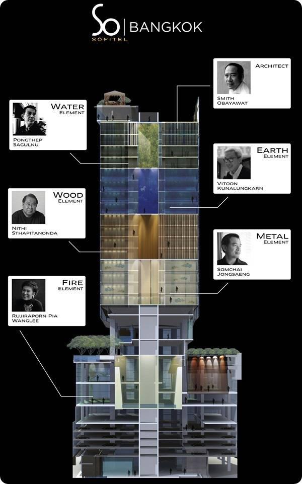 整個So/ Bangkok,由Christian Lacroix與五位泰國知名設計師聯手打造