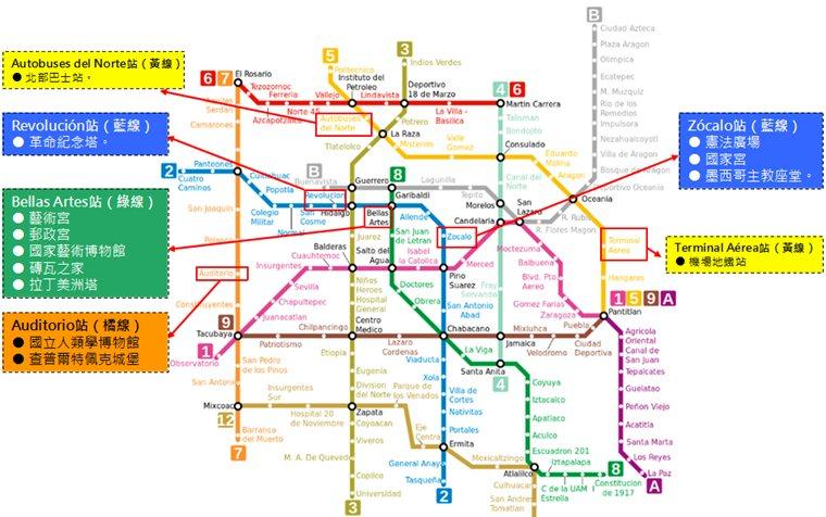 墨西哥市地鐵地圖