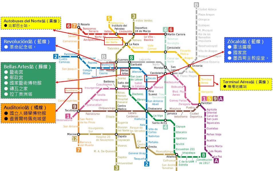 墨西哥地鐵圖