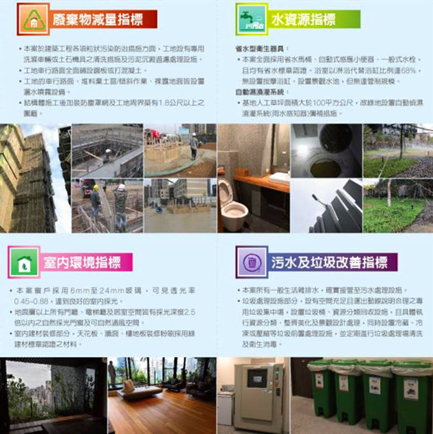 綠建築若山II(若合山)